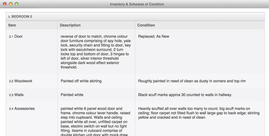 Inventory & Schedule of Condition