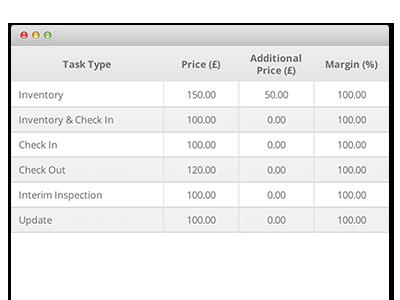 Custom Pricelists and Invoicing