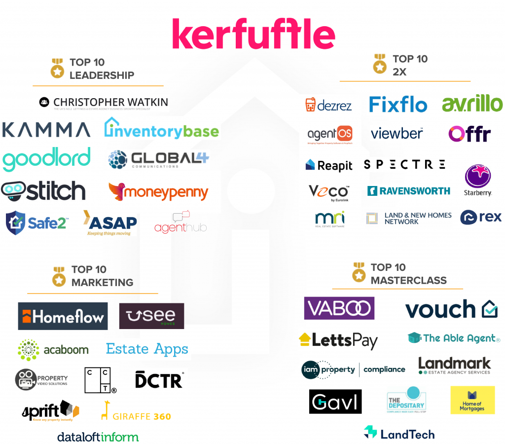 Kerfuffle Top 40 Best Estate Agent Supplier Innovations