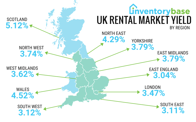 UK Rental Market Statistics – 2021 Report